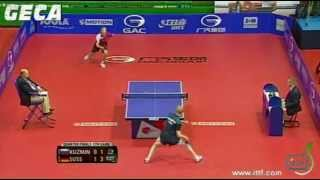 Fedor Kuzmin vs Christian Suss[Czech Open 2012]