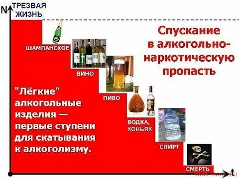 Таблетки от алкоголя без ведома больного