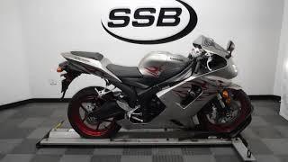6. 2006 Kawasaki Ninja ZX-6R 636– used motorcycles  for sale– Eden Prairie, MN