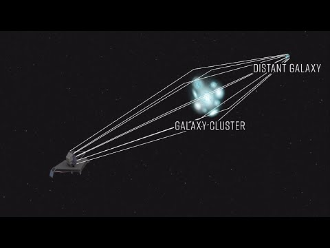 How are Distant Galaxies Magnified Through Gravitational Lensing?