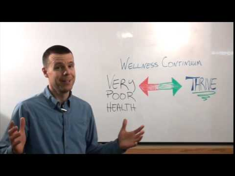 Wellness Continuum | Dr. Grier Bright Futures Chiropractic
