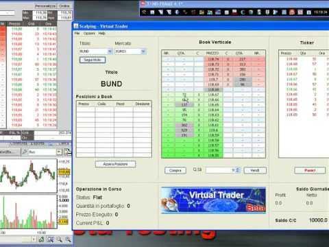 Virtual Trader & Intesa T3 – SCALPING BUND