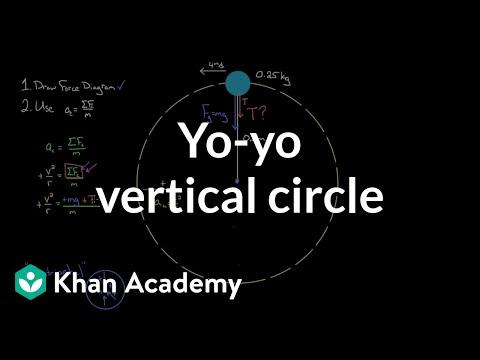 Yo yo in vertical circle example video khan academy ccuart Gallery