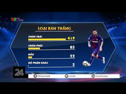 Những thống kê ấn tượng về 600 bàn thắng của Messi cho Barca @ vcloz.com