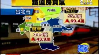 沿軌道買房去台鐵經過房價飛漲_東森新聞