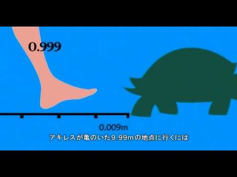 Ахиллес и черепаха