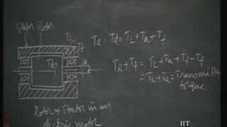 Lecture - 21 Principles Of Mechanical Measurements