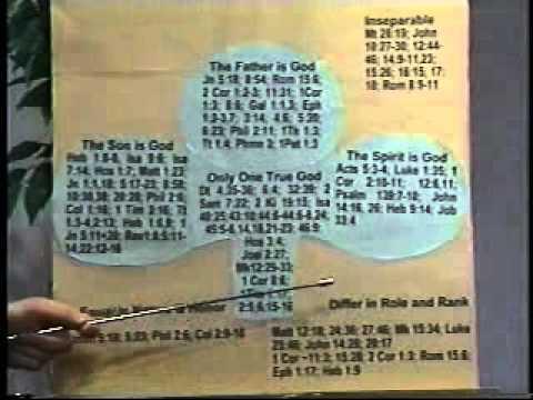"Moonstruck: Rev. Moon's ""Church"" #3: Moon's god vs. the Triune God"