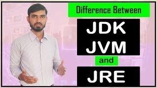 JDK, JRE and JVM by Deepak