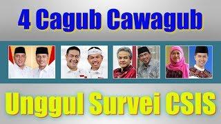 Video Survei CSIS, 4 Pasangan calon gubernur dan calon wakil gubernur Unggul di Pilgub 2018 MP3, 3GP, MP4, WEBM, AVI, FLV Mei 2018