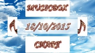Vote everyday for 10 songs / Голосуй ежедневно за 10 песен: http://mbchart.ru/golos/ Tracklist: http://mbchart.ru/index.php.