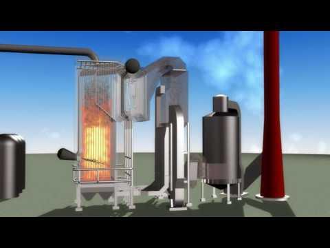Rendering di un impianto di cogenerazione a bagassa