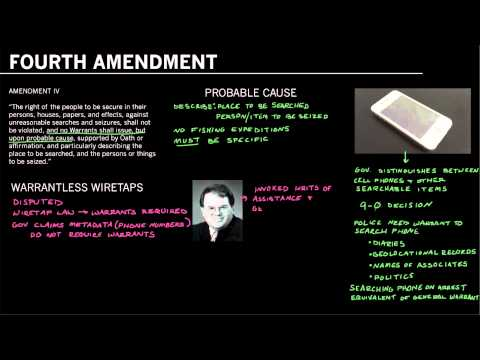 fourth amendment of the u s constitution