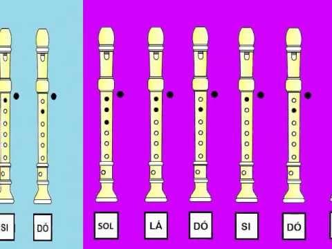 Notas Flauta Doce Titanic Notas Para Flauta Doce