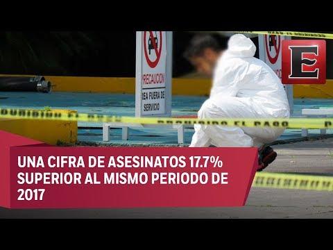 Más de 4 mil homicidios dolosos en México en el primer bimestre de 2018