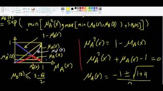 CON 102 Extra Examples Graphical representation of Zadeh inference very A