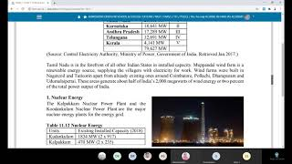 Tamil Nadu Economy - Energy | TNPSC Unit 9 Development Administration