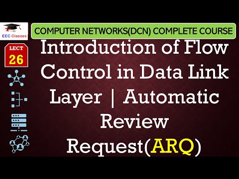 Automatic Review Request(ARQ) – Introduction of Flow Control | #DataCommunicationNetworking in Hindi