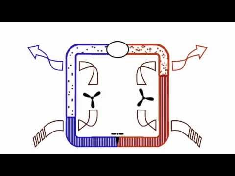 air conditioning - Animation of compression refrigeration cycle and air conditioning Heat of vaporization Pressure and boiling point Why is an aerosol can cold? Compression ref...