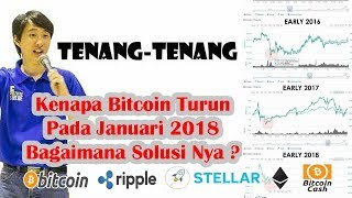 Video why Bitcoin Down In January 2018, How Is The Solution? MP3, 3GP, MP4, WEBM, AVI, FLV Januari 2018