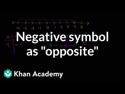 Negative Symbol As Opposite Video Khan Academy