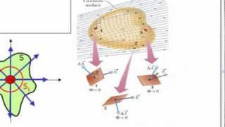 [ฟิสิกส์2] ไฟฟ้า-แม่เหล็ก Part3/18 By พี่เคน