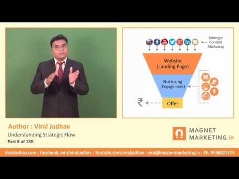 Digital Marketing Course in Hindi by Mr. Viral Jadhav