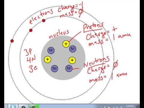 Calculating Number of Neutrons