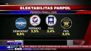 Video Survei: 10 Parpol Pemilu 2019 Tak Bisa Masuk DPR MP3, 3GP, MP4, WEBM, AVI, FLV April 2019