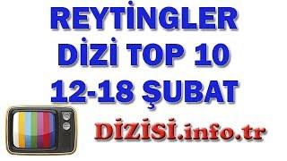 En Çok İzlenen Diziler - 12-18 Şubat 2018 Reyting Sonuçları, Haftalık Dizi Reytingleri