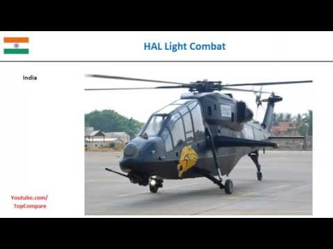 T129 ATAK versus HAL Light Combat,...