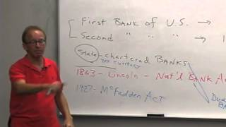 Money And Banking: Lecture 21 - The Banking Industry 2
