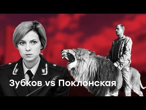 Волевой Стиль Руководства Зубкова - фото 2