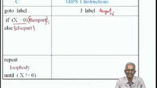Mod-02 Lec-06 A RISC Instruction Set (contd)