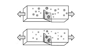 Mechanical properties of steels 22 - precipitation hardening