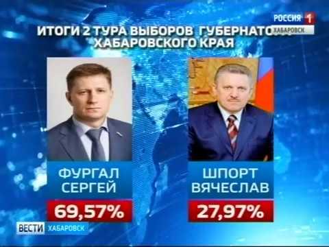 Предварительные итоги выборов - DomaVideo.Ru