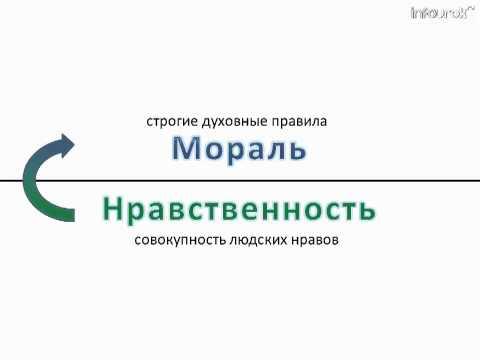 Видеоурок ''Мораль'' - ОБЩЕСТВОЗНАНИЕ - 8 кл. (видео)