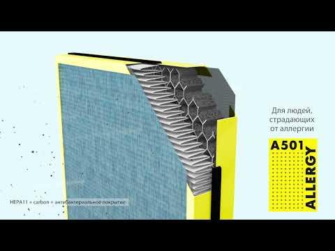 Обзор очистителя воздуха Boneco P500