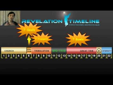 revelation - People are confused about the timing of the Tribulation and the Raptures. Without a clear understanding of Revelation's Timeline, everything else in end time...