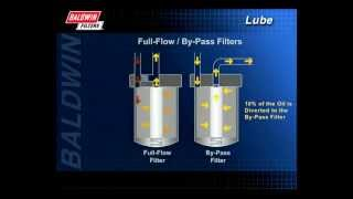 FilterSavvy - Baldwin Filters - Lube Filters 3
