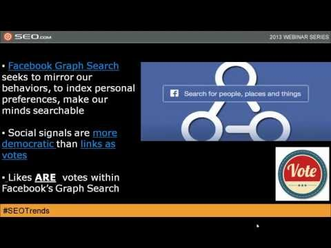 Best Practices and Trends for Online Marketing in 2013 – SEO.com Webinar