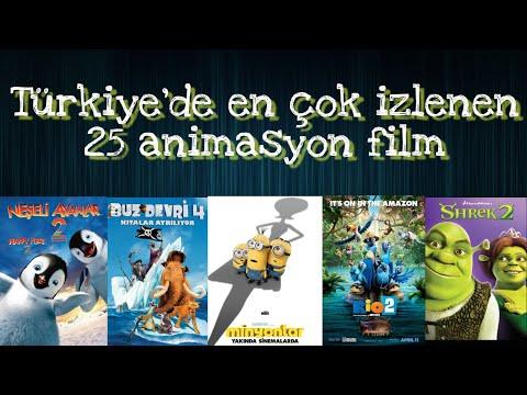 Türkiye'de en çok izlenen 25 animasyon film