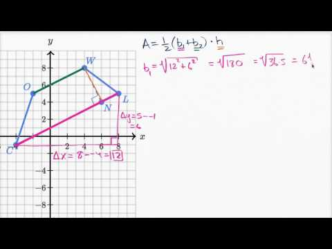 Area Of Trapezoid On The Coordinate Plane Video Khan Academy