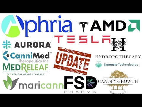 Stock market Update 17(Aurora,Canopy,Tesla,Aphria,AMD)
