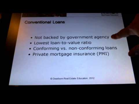 Chapter 14 lecture part 1–The Secondary Mortgage Market