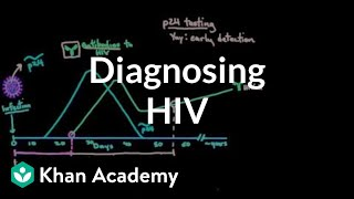 Video Diagnosing HIV - Concepts and tests | Infectious diseases | NCLEX-RN | Khan Academy MP3, 3GP, MP4, WEBM, AVI, FLV November 2018