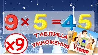 Музыкальная таблица умножения на 9. Развивающее видео для детей