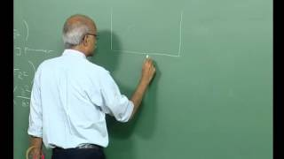 Mod-03 Lec-08 Morphological Characterization: Light scattering from spherical particles