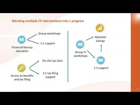 Blended programs: Boosting financial education and participant outcomes