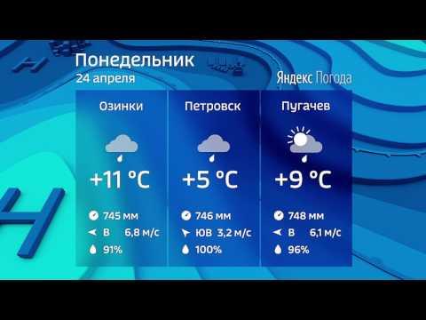 Прогноз погоды на 24.04.2017